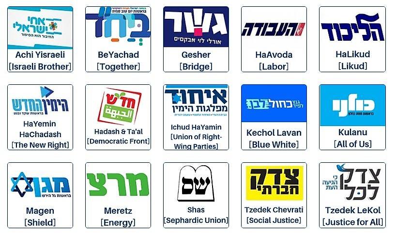 Před volbami do Knesetu v roce 2019